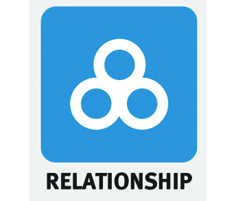 Core Qualities - Relationship