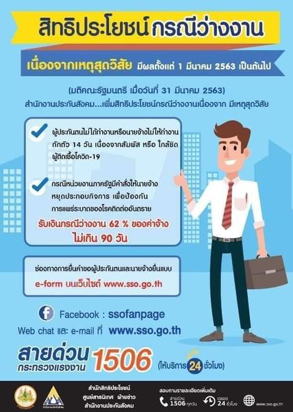Thailand Government Subsidy