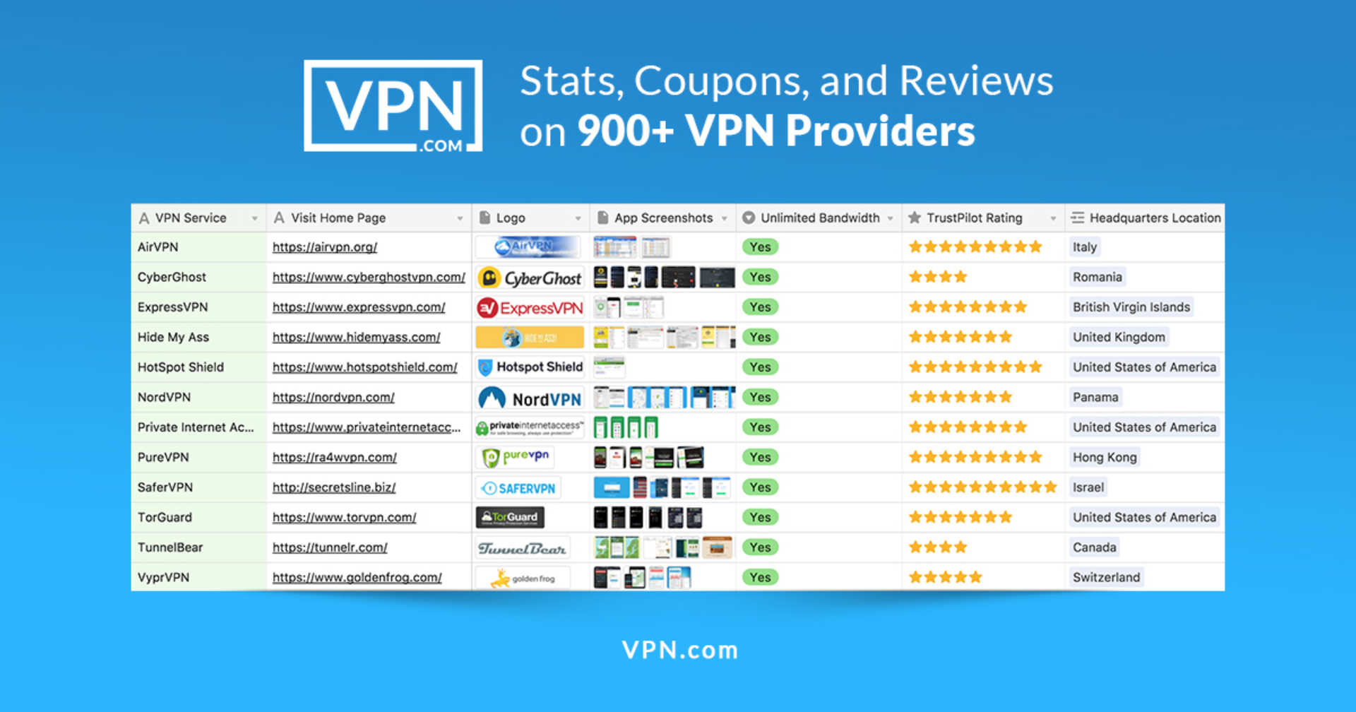 Cisco vpn client 64 bit windows 10